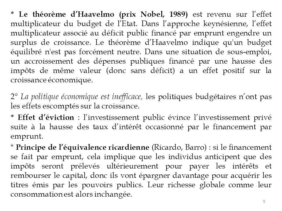 * Le théorème d'Haavelmo (prix Nobel, 1989) est revenu sur l'effet multiplicateur du budget de l'Etat. Dans l'approche keynésienne, l'effet multiplica