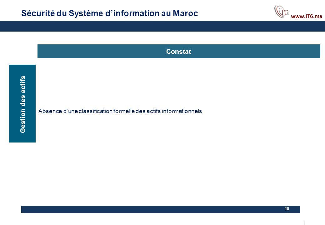 www.IT6.ma 10 Constat Absence d'une classification formelle des actifs informationnels Gestion des actifs Sécurité du Système d'information au Maroc