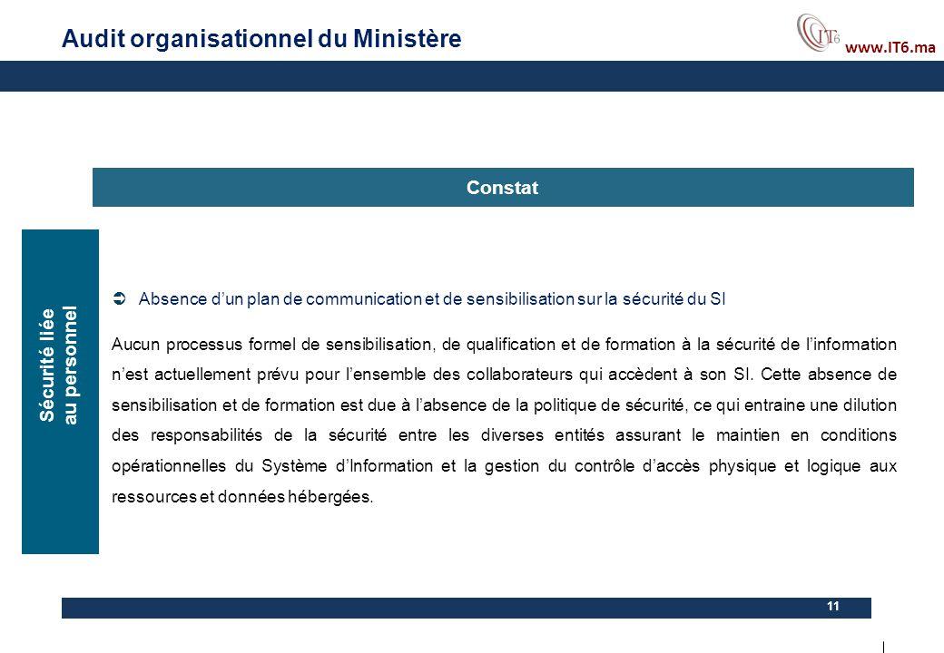 www.IT6.ma 11 Constat  Absence d'un plan de communication et de sensibilisation sur la sécurité du SI Aucun processus formel de sensibilisation, de q
