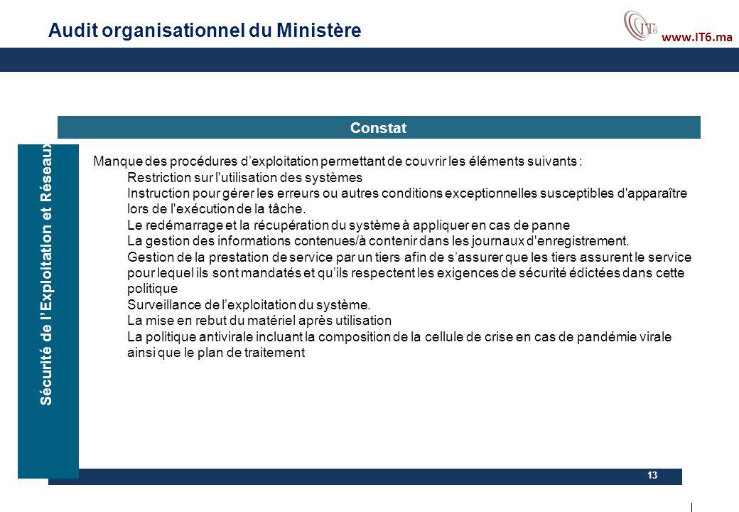 www.IT6.ma 13 Constat Manque des procédures d'exploitation permettant de couvrir les éléments suivants : Restriction sur l'utilisation des systèmes In