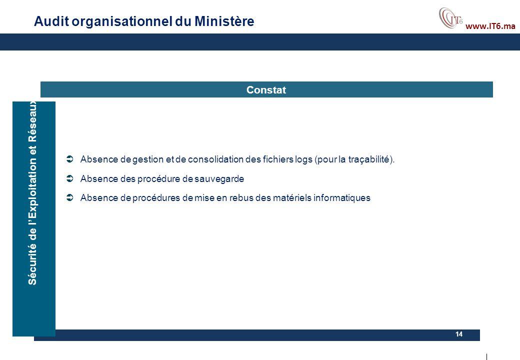 www.IT6.ma 14 Constat  Absence de gestion et de consolidation des fichiers logs (pour la traçabilité).  Absence des procédure de sauvegarde  Absenc