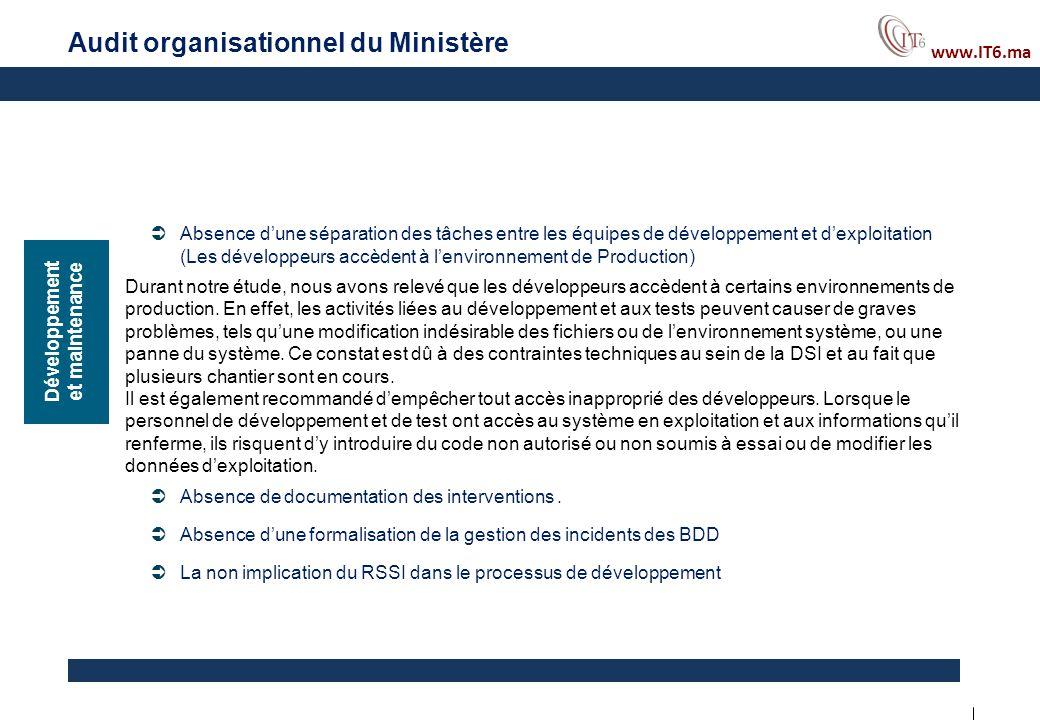 www.IT6.ma Audit organisationnel du Ministère Sécurité des accès logiques Développement et maintenance  Absence d'une séparation des tâches entre les