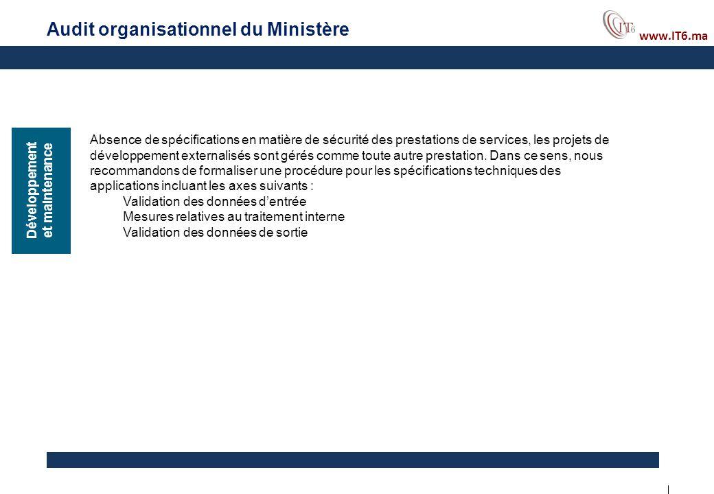 www.IT6.ma Audit organisationnel du Ministère Sécurité des accès logiques Développement et maintenance Plan de continuité Absence de spécifications en