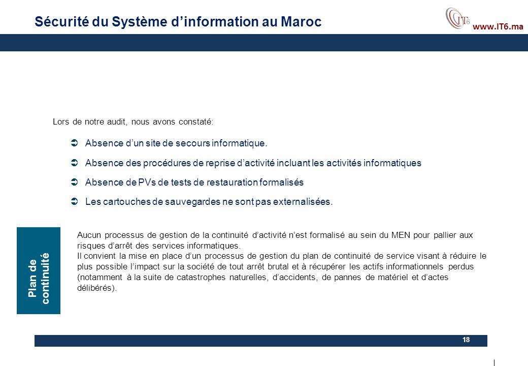 www.IT6.ma 18 Sécurité des accès logiques Développement et maintenance  Absence d'un site de secours informatique.  Absence des procédures de repris