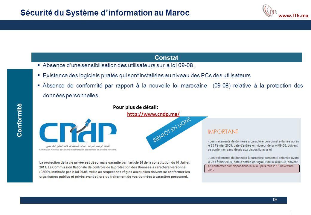 www.IT6.ma 19 Conformité Constat  Absence d'une sensibilisation des utilisateurs sur la loi 09-08.  Existence des logiciels piratés qui sont install