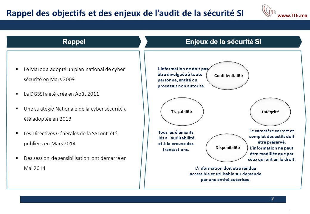 Enjeux de l'Audit  Le Maroc a adopté un plan national de cyber sécurité en Mars 2009  La DGSSI a été crée en Août 2011  Une stratégie Nationale de
