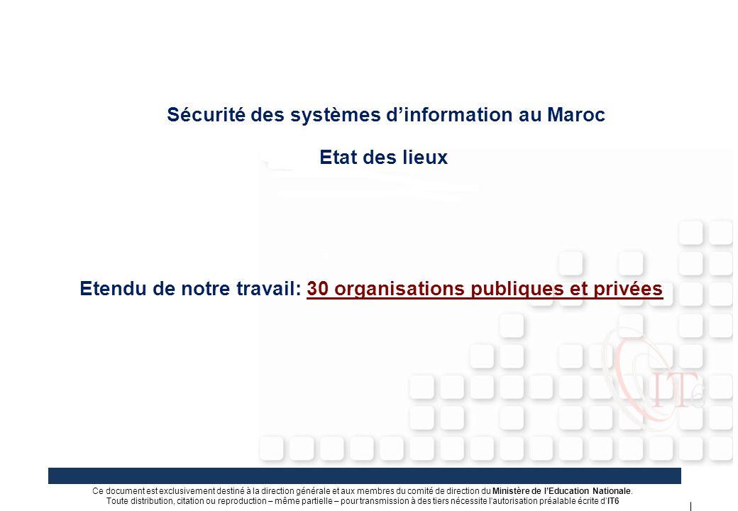 www.IT6.ma Sécurité des systèmes d'information au Maroc Etat des lieux Ce document est exclusivement destiné à la direction générale et aux membres du
