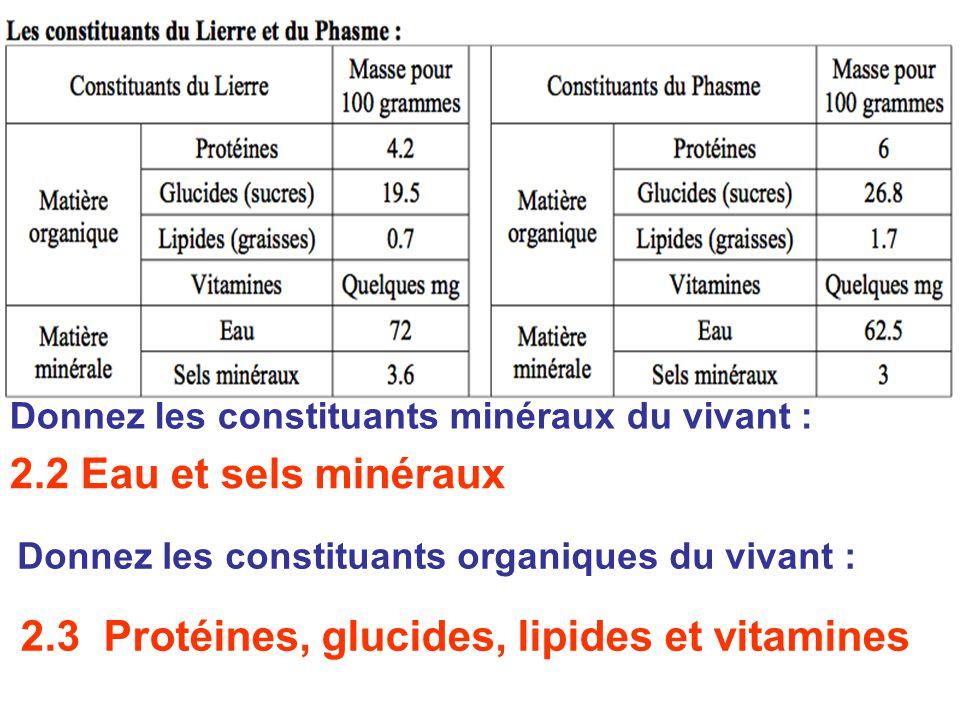 Donnez les constituants minéraux du vivant : 2.2 Eau et sels minéraux 2.3 Protéines, glucides, lipides et vitamines Donnez les constituants organiques
