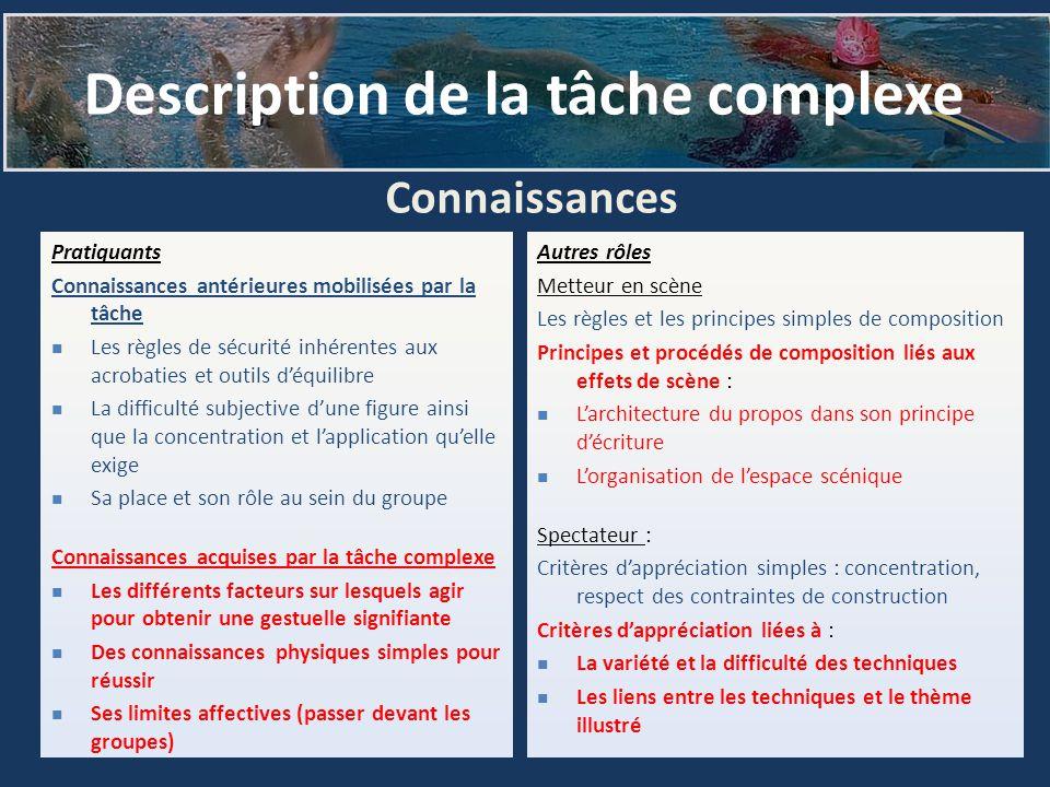 Description de la tâche complexe Connaissances Pratiquants Connaissances antérieures mobilisées par la tâche Les règles de sécurité inhérentes aux acr
