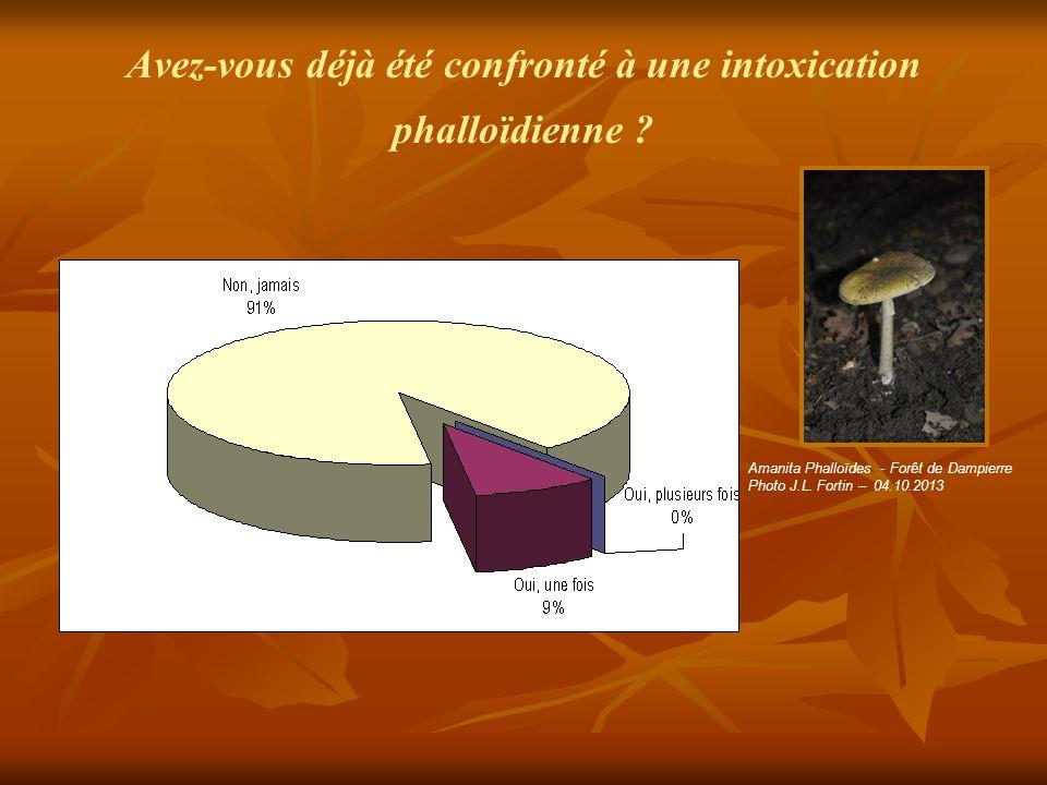 Avez-vous déjà été confronté à une intoxication phalloïdienne ? Amanita Phalloïdes - Forêt de Dampierre Photo J.L. Fortin – 04.10.2013