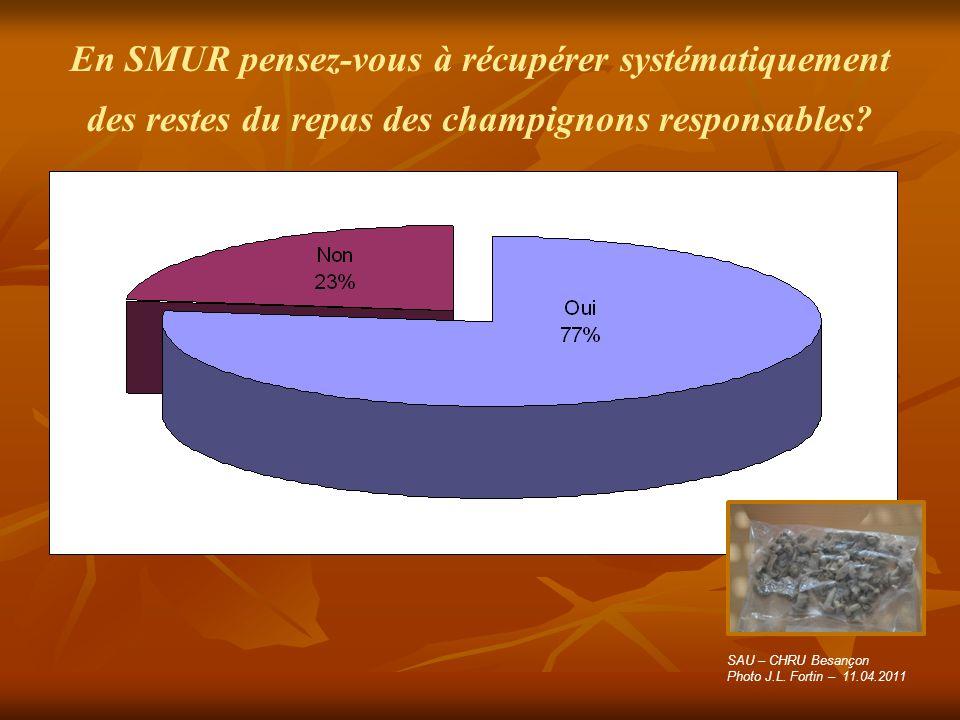 En SMUR pensez-vous à récupérer systématiquement des restes du repas des champignons responsables? SAU – CHRU Besançon Photo J.L. Fortin – 11.04.2011