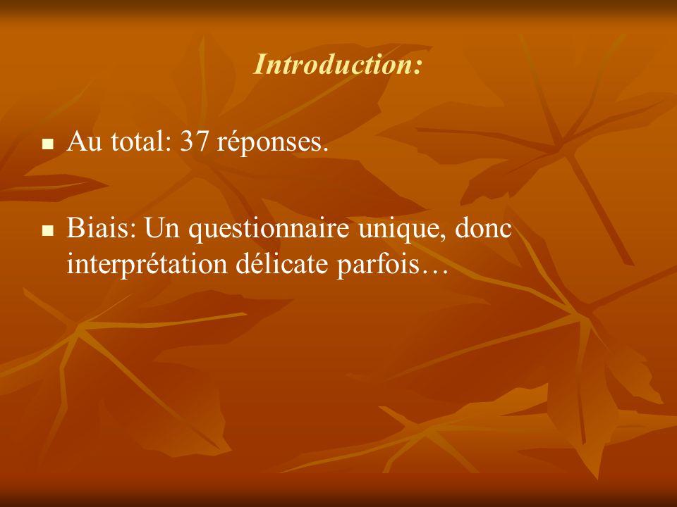 Introduction: Au total: 37 réponses. Biais: Un questionnaire unique, donc interprétation délicate parfois…