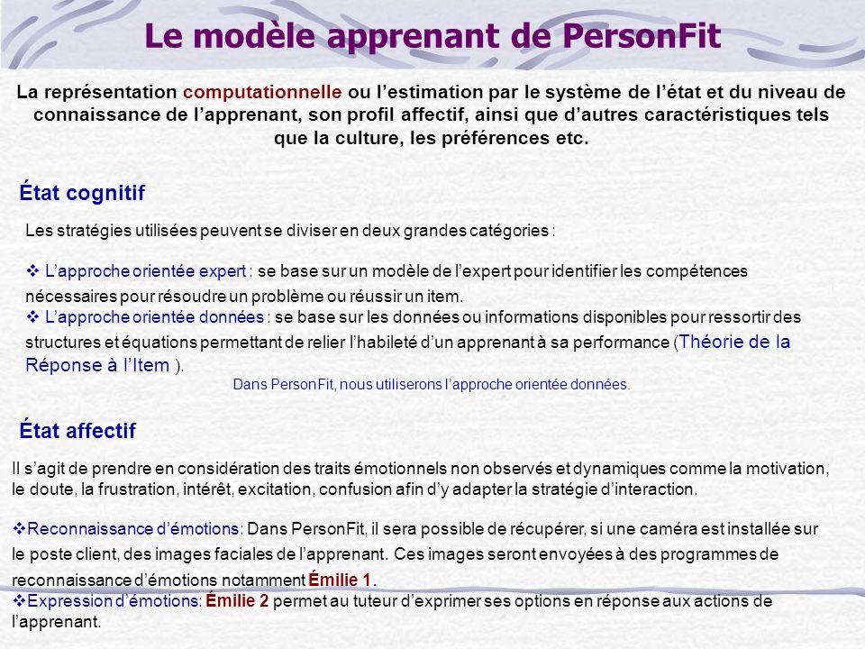 Le modèle apprenant de PersonFit État cognitif La représentation computationnelle ou l'estimation par le système de l'état et du niveau de connaissance de l'apprenant, son profil affectif, ainsi que d'autres caractéristiques tels que la culture, les préférences etc.