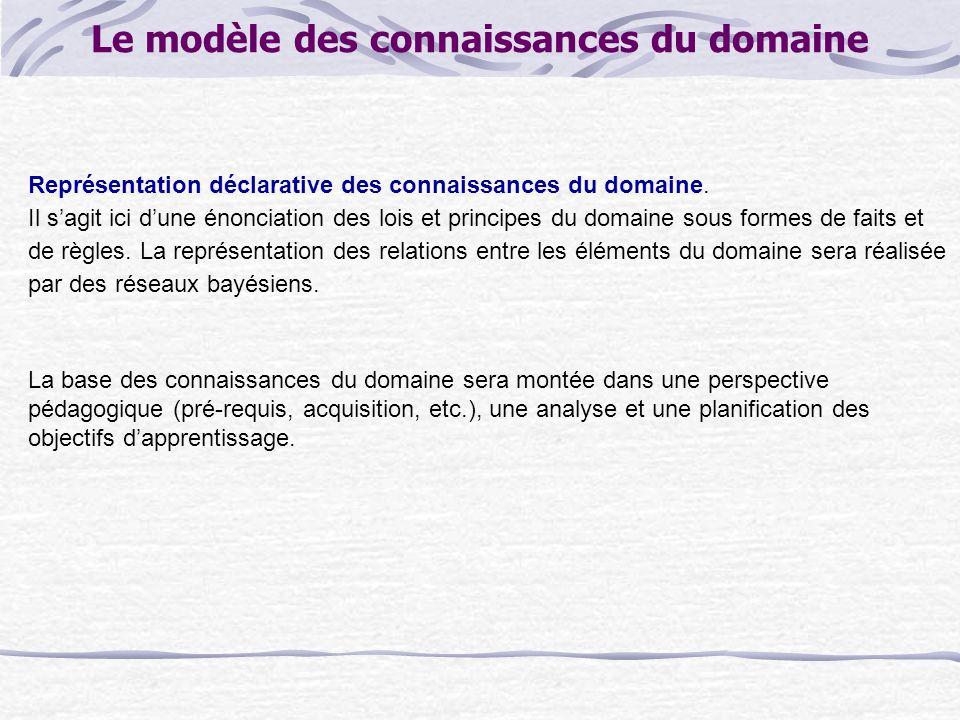Le modèle des connaissances du domaine Représentation déclarative des connaissances du domaine.