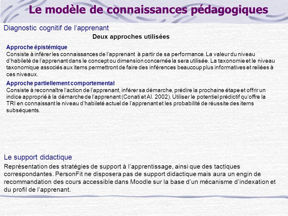 Le modèle de connaissances pédagogiques Diagnostic cognitif de l'apprenant Approche épistémique Consiste à inférer les connaissances de l'apprenant à partir de sa performance.