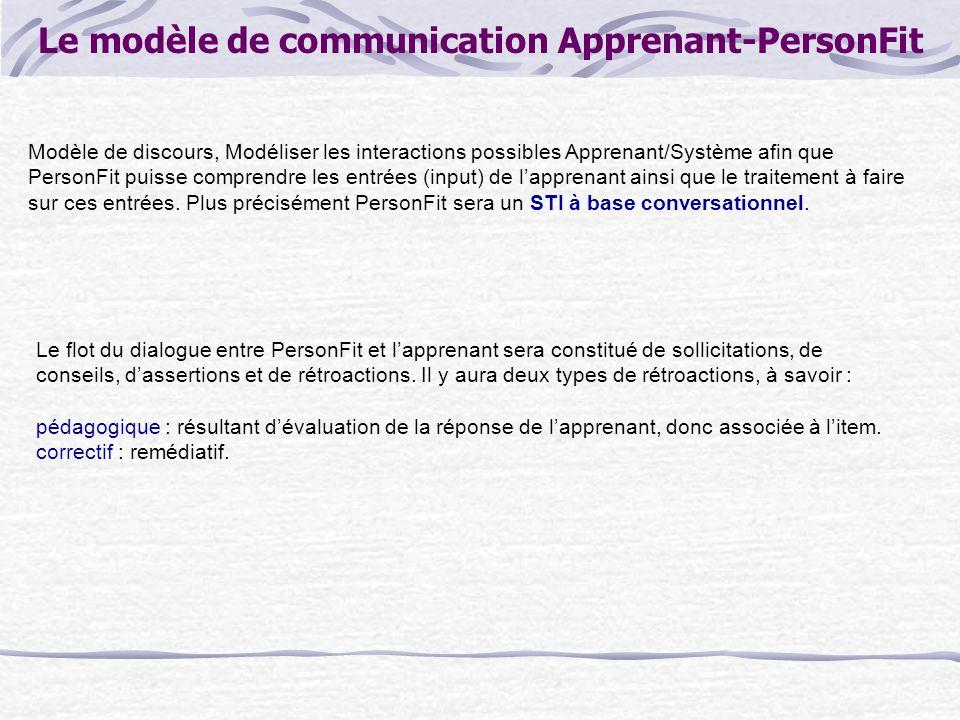 Le modèle de communication Apprenant-PersonFit Modèle de discours, Modéliser les interactions possibles Apprenant/Système afin que PersonFit puisse comprendre les entrées (input) de l'apprenant ainsi que le traitement à faire sur ces entrées.