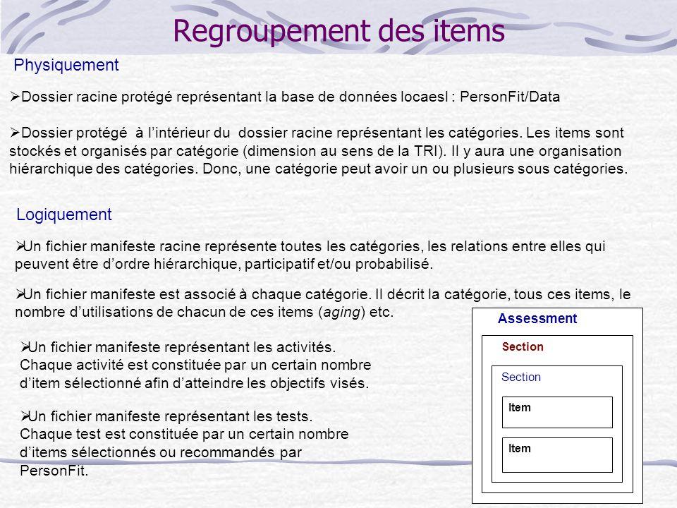 Regroupement des items  Dossier racine protégé représentant la base de données locaesl : PersonFit/Data  Dossier protégé à l'intérieur du dossier racine représentant les catégories.