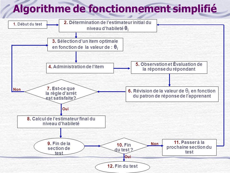2. Détermination de l'estimateur initial du niveau d'habileté θ i Oui Non Oui 3.