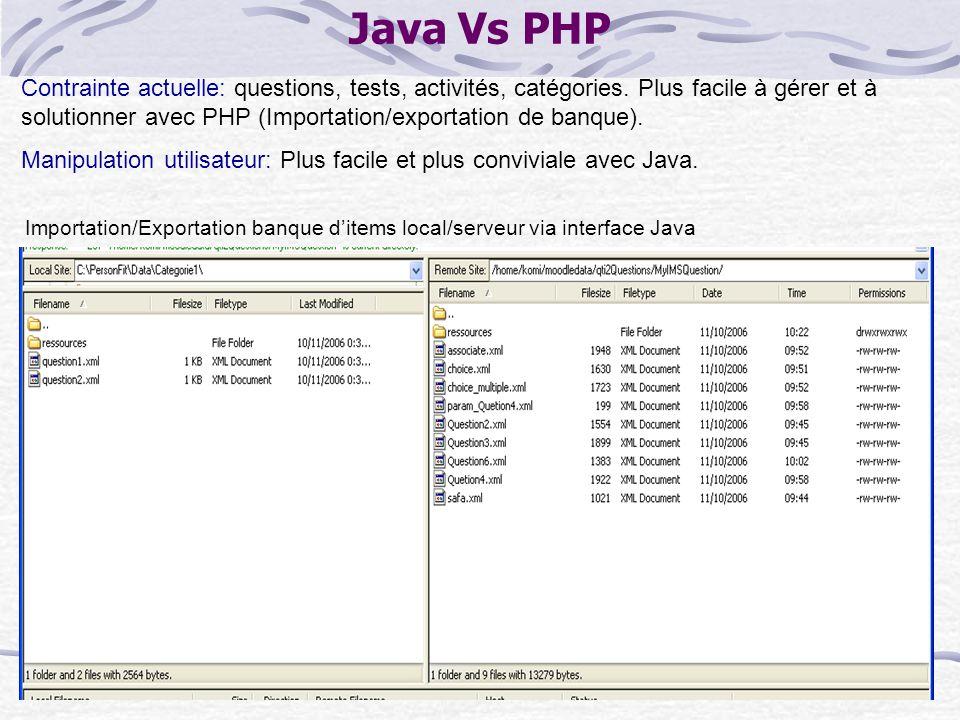 Java Vs PHP Contrainte actuelle: questions, tests, activités, catégories.