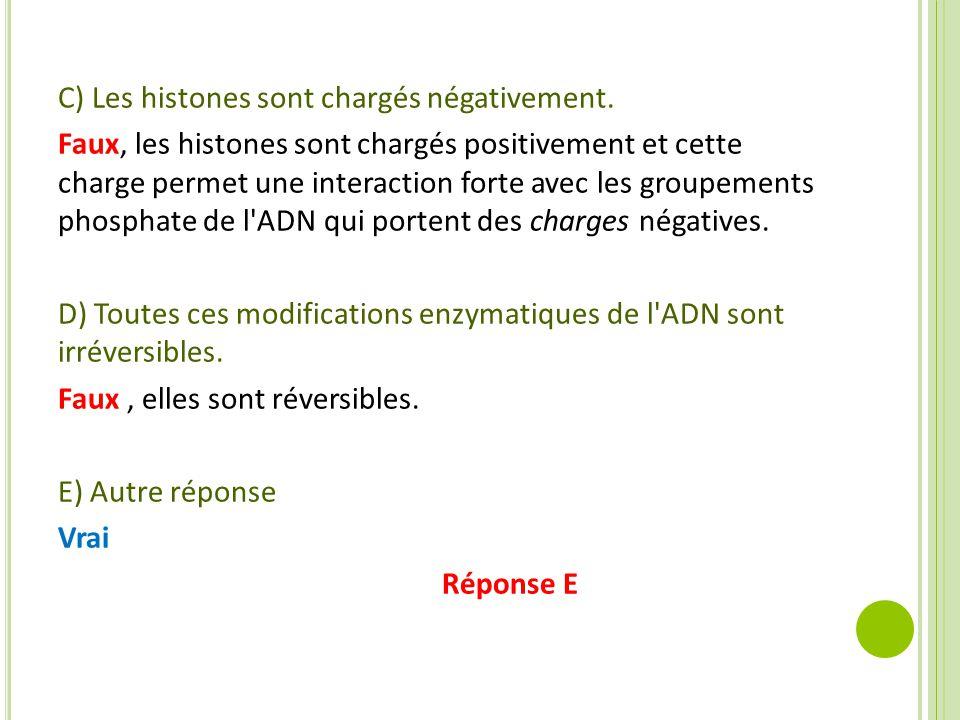 C) Les histones sont chargés négativement. Faux, les histones sont chargés positivement et cette charge permet une interaction forte avec les groupeme