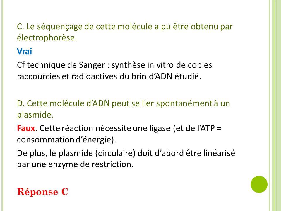 C. Le séquençage de cette molécule a pu être obtenu par électrophorèse. Vrai Cf technique de Sanger : synthèse in vitro de copies raccourcies et radio