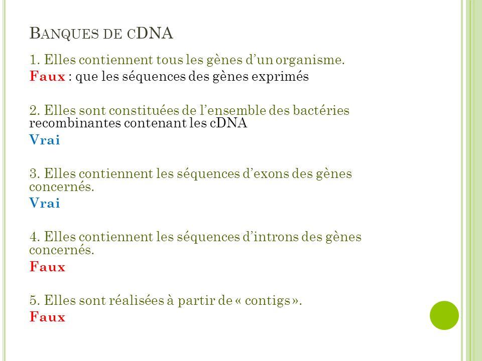 B ANQUES DE C DNA 1. Elles contiennent tous les gènes d'un organisme. Faux : que les séquences des gènes exprimés 2. Elles sont constituées de l'ensem