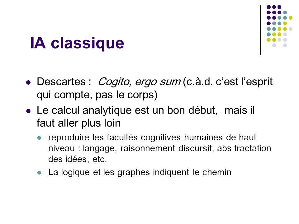 IA classique Descartes : Cogito, ergo sum (c.à.d. c'est l'esprit qui compte, pas le corps) Le calcul analytique est un bon début, mais il faut aller p