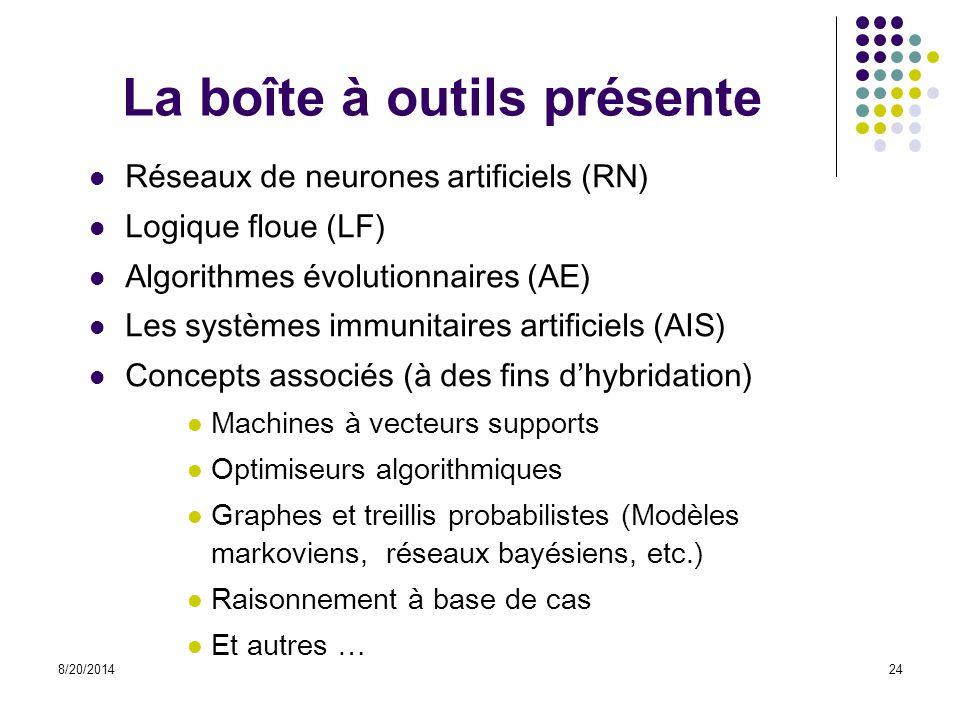 8/20/201424 La boîte à outils présente Réseaux de neurones artificiels (RN) Logique floue (LF) Algorithmes évolutionnaires (AE) Les systèmes immunitai