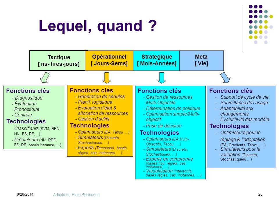 8/20/201426 Fonctions clés - Diagnostique - Évaluation -Pronostique -Contrôle Technologies -Classifieurs (SVM, BBN, NN, FS, RF,…) -Prédicteurs (NN, RB