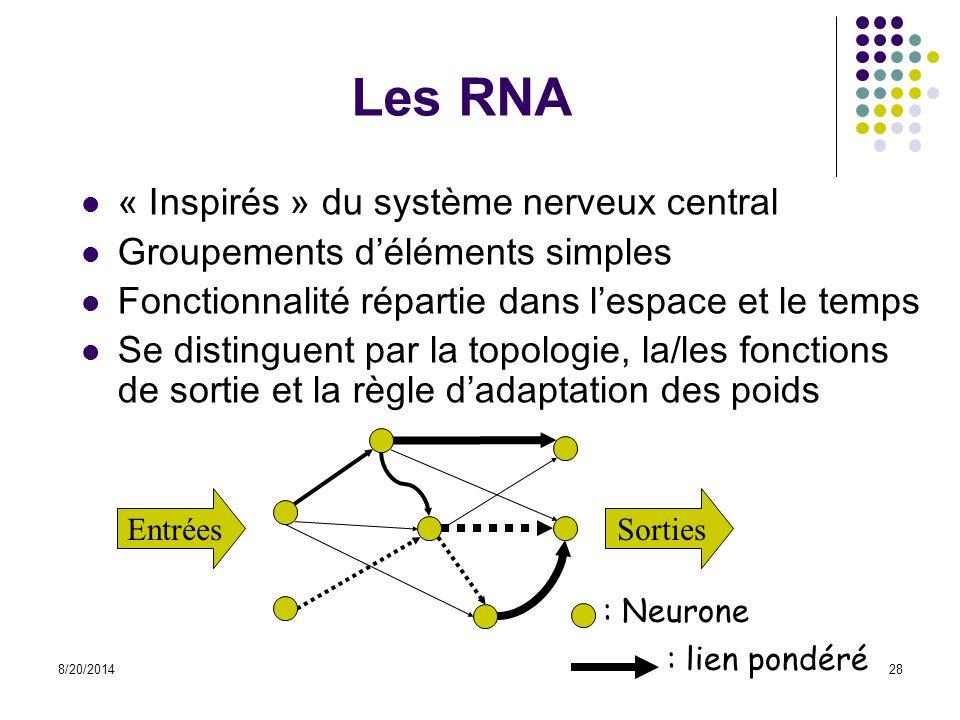 8/20/201428 Les RNA « Inspirés » du système nerveux central Groupements d'éléments simples Fonctionnalité répartie dans l'espace et le temps Se distin