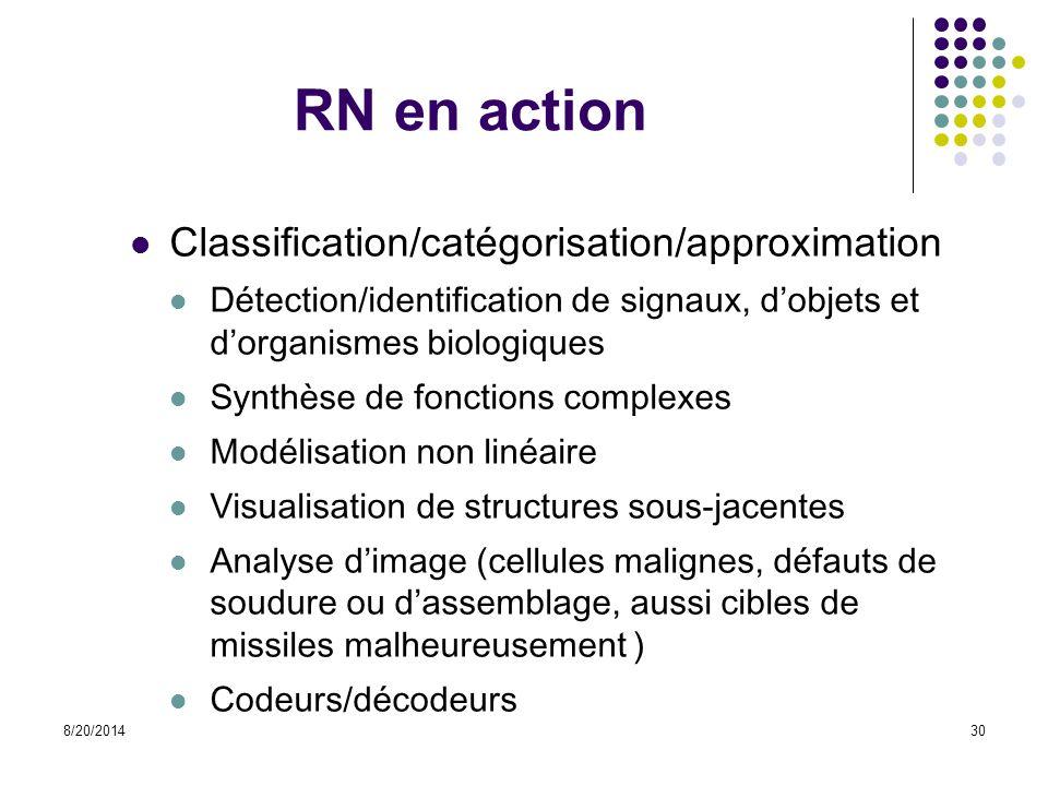 8/20/201430 RN en action Classification/catégorisation/approximation Détection/identification de signaux, d'objets et d'organismes biologiques Synthès