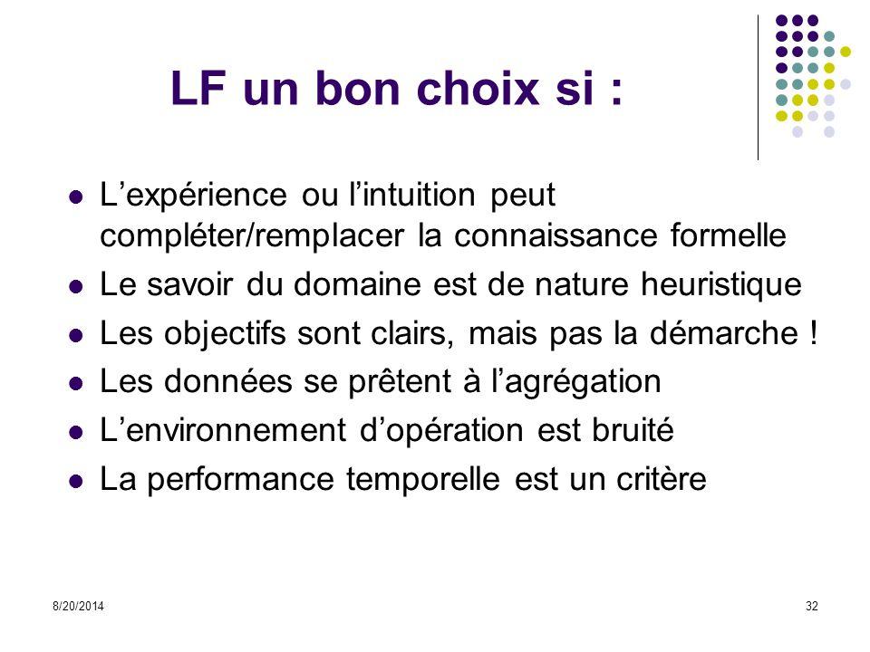 8/20/201432 LF un bon choix si : L'expérience ou l'intuition peut compléter/remplacer la connaissance formelle Le savoir du domaine est de nature heur