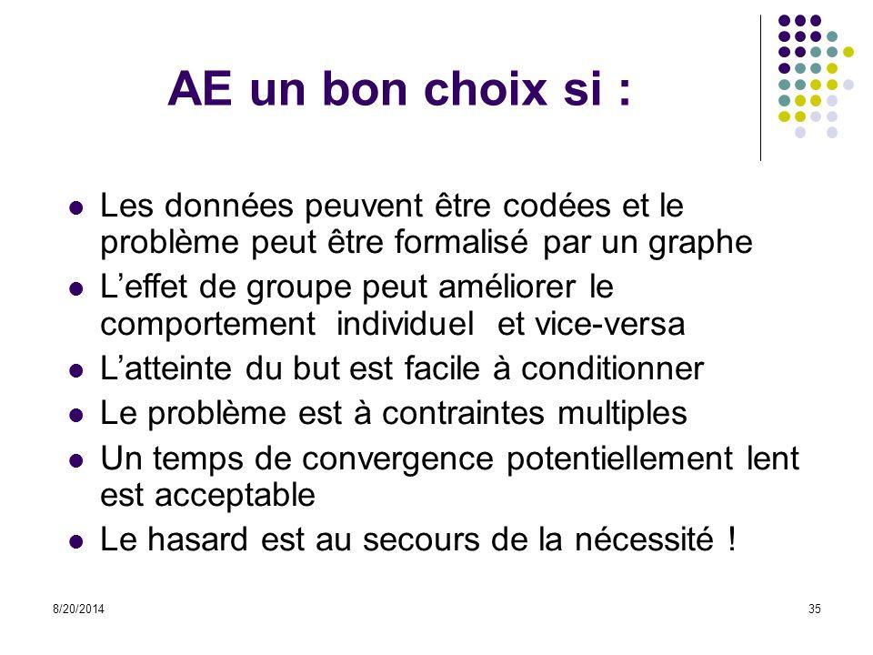 8/20/201435 AE un bon choix si : Les données peuvent être codées et le problème peut être formalisé par un graphe L'effet de groupe peut améliorer le