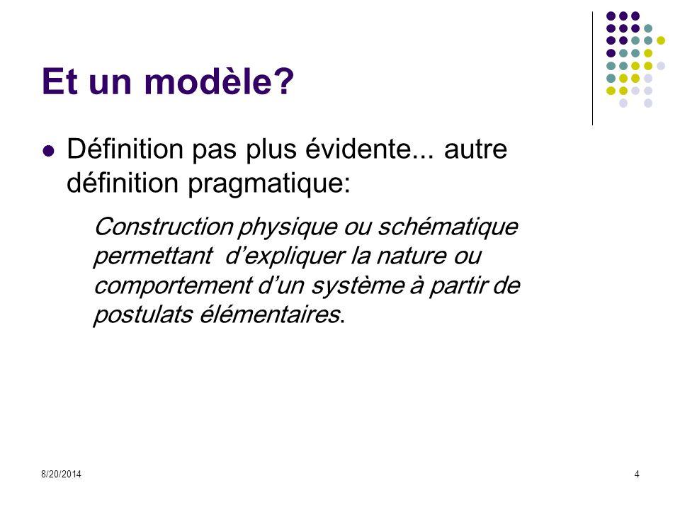 Et un modèle? Définition pas plus évidente... autre définition pragmatique: Construction physique ou schématique permettant d'expliquer la nature ou c