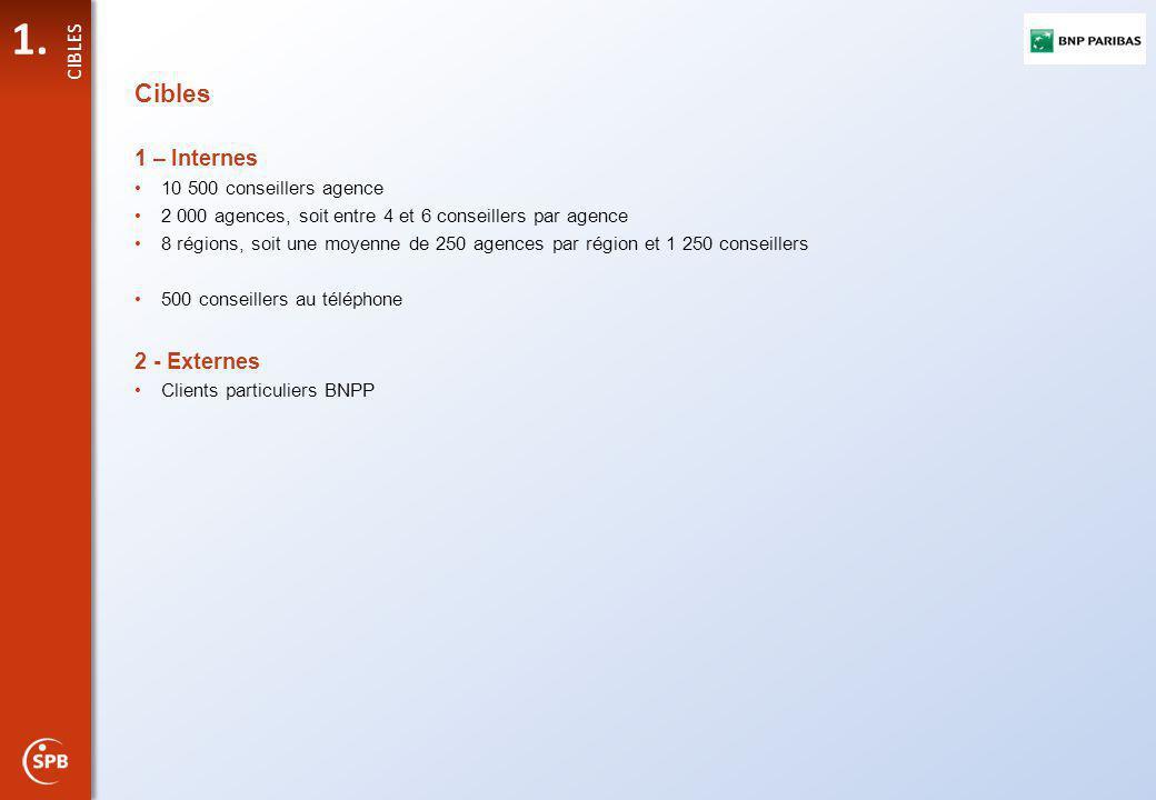 1. CIBLES Cibles 1 – Internes 10 500 conseillers agence 2 000 agences, soit entre 4 et 6 conseillers par agence 8 régions, soit une moyenne de 250 age