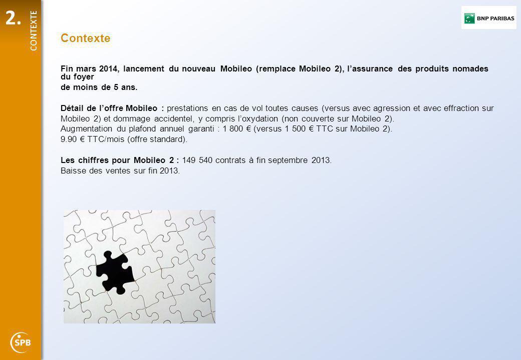 2. CONTEXTE 2. Contexte Fin mars 2014, lancement du nouveau Mobileo (remplace Mobileo 2), l'assurance des produits nomades du foyer de moins de 5 ans.