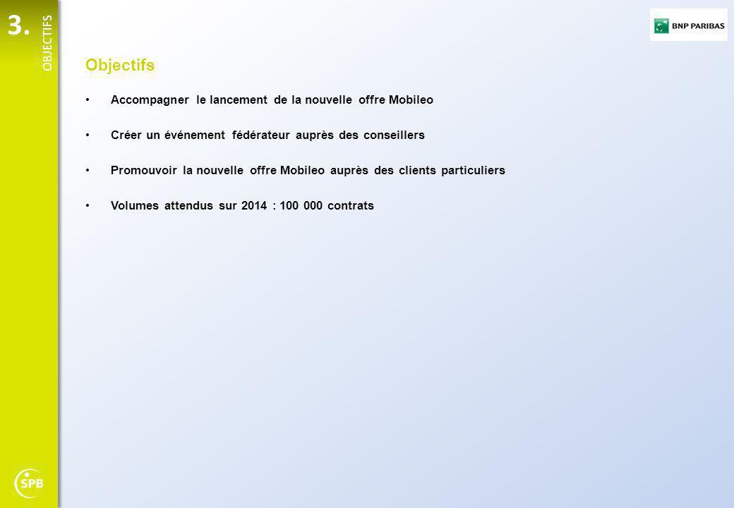 3. OBJECTIFS 3. Objectifs Accompagner le lancement de la nouvelle offre Mobileo Créer un événement fédérateur auprès des conseillers Promouvoir la nou
