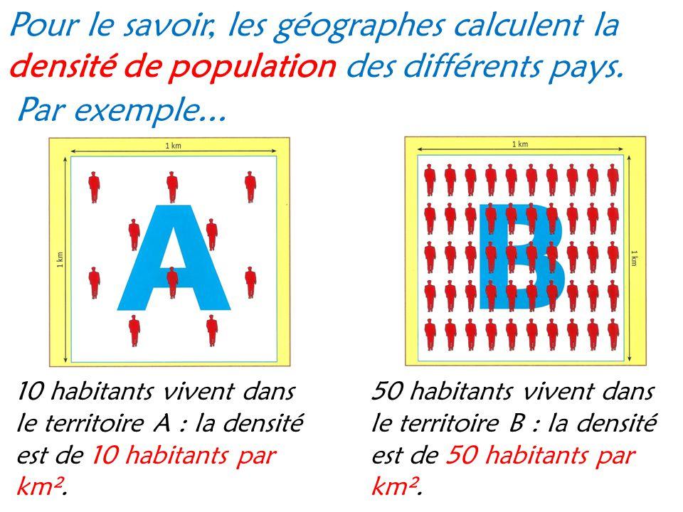 Pour le savoir, les géographes calculent la densité de population des différents pays. Par exemple... 10 habitants vivent dans le territoire A : la de