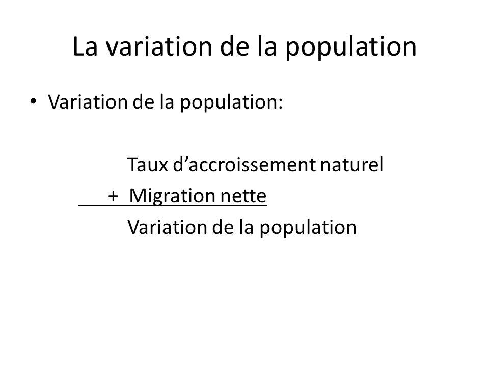 La variation de la population Variation de la population: Taux d'accroissement naturel + Migration nette Variation de la population