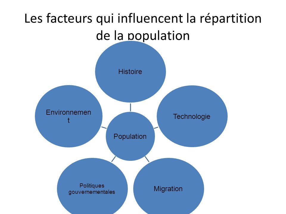 Les facteurs qui influencent la répartition de la population Population HistoireTechnologieMigration Politiques gouvernementales Environnemen t