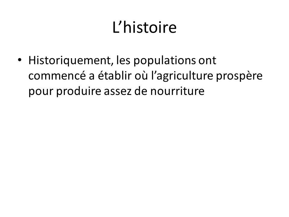 L'histoire Historiquement, les populations ont commencé a établir où l'agriculture prospère pour produire assez de nourriture