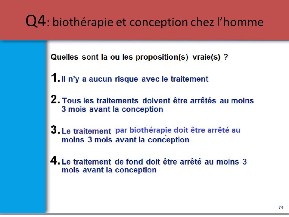 Q4 : biothérapie et conception chez l'homme