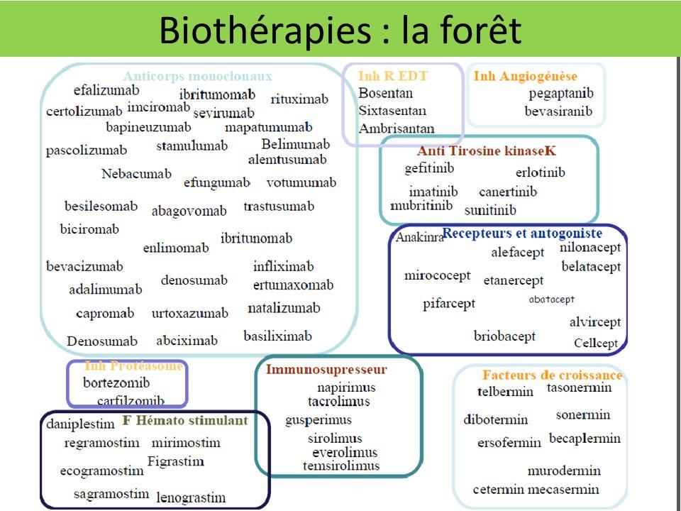 Biothérapies : la forêt