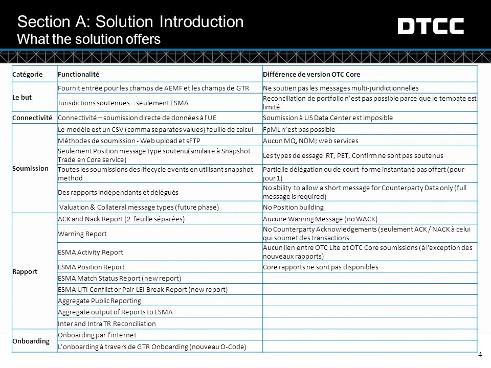 © DTCC Section A: Solution Introduction What the solution offers 4 CatégorieFunctionalitéDifférence de version OTC Core Le but Fournit entrée pour les