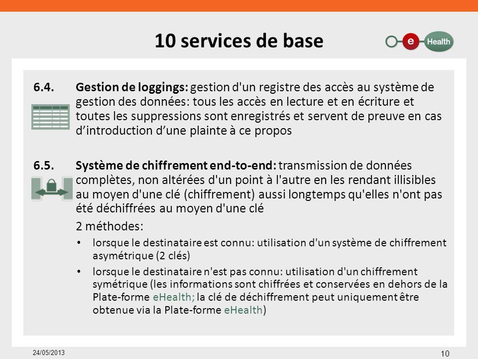 10 services de base 10 24/05/2013 6.4.Gestion de loggings: gestion d'un registre des accès au système de gestion des données: tous les accès en lectur