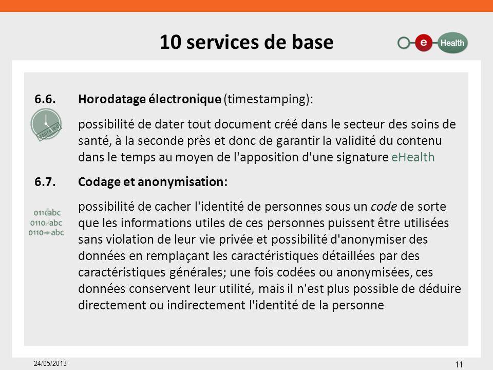 10 services de base 11 24/05/2013 6.6.Horodatage électronique (timestamping): possibilité de dater tout document créé dans le secteur des soins de san
