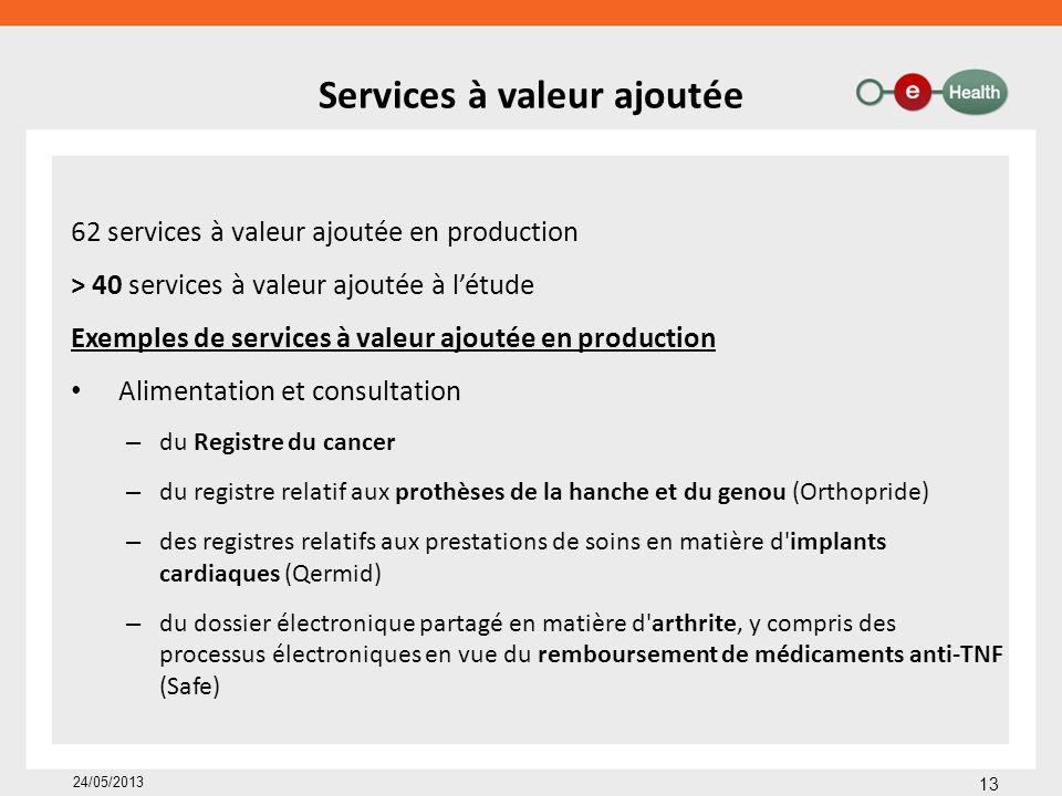 Services à valeur ajoutée 62 services à valeur ajoutée en production > 40 services à valeur ajoutée à l'étude Exemples de services à valeur ajoutée en