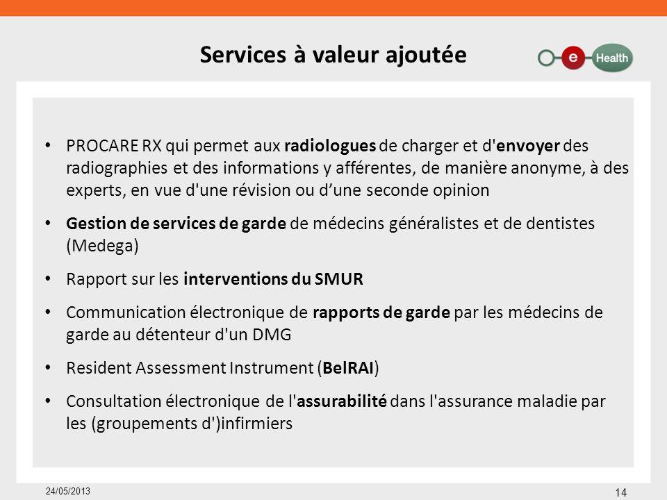 Services à valeur ajoutée PROCARE RX qui permet aux radiologues de charger et d'envoyer des radiographies et des informations y afférentes, de manière