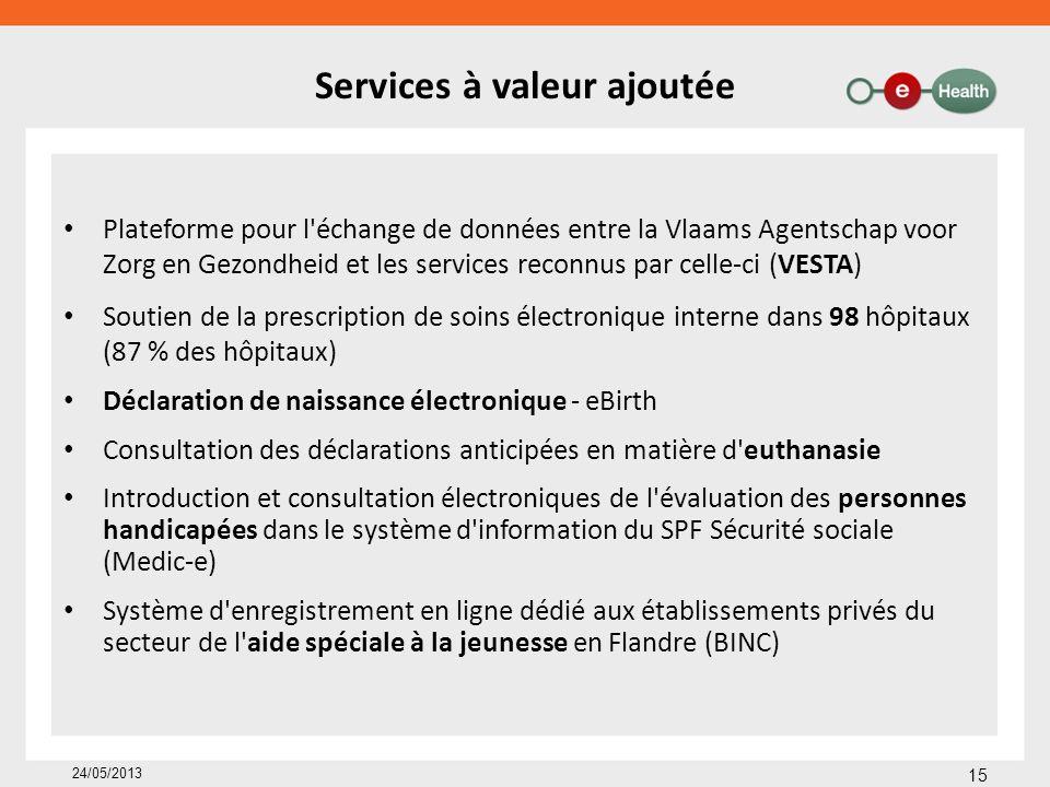 Services à valeur ajoutée Plateforme pour l'échange de données entre la Vlaams Agentschap voor Zorg en Gezondheid et les services reconnus par celle-c