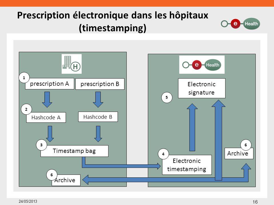 Prescription électronique dans les hôpitaux (timestamping) 16 24/05/2013 prescription A 1 Hashcode A 2 prescription B Hashcode B Timestamp bag Electro